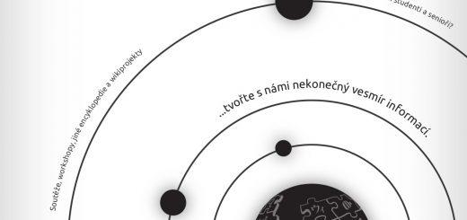 Plakát Wikikonference 2014 (CC-BY-SA 4.0, Dominik Matus)