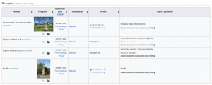 Screenshot z https://cs.wikipedia.org/wiki/Seznam_kulturn%C3%ADch_pam%C3%A1tek_v_okrese_Zl%C3%ADn